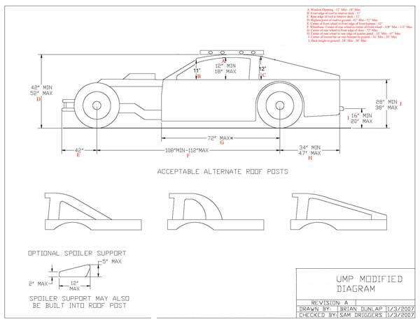 Dirt Modified Template